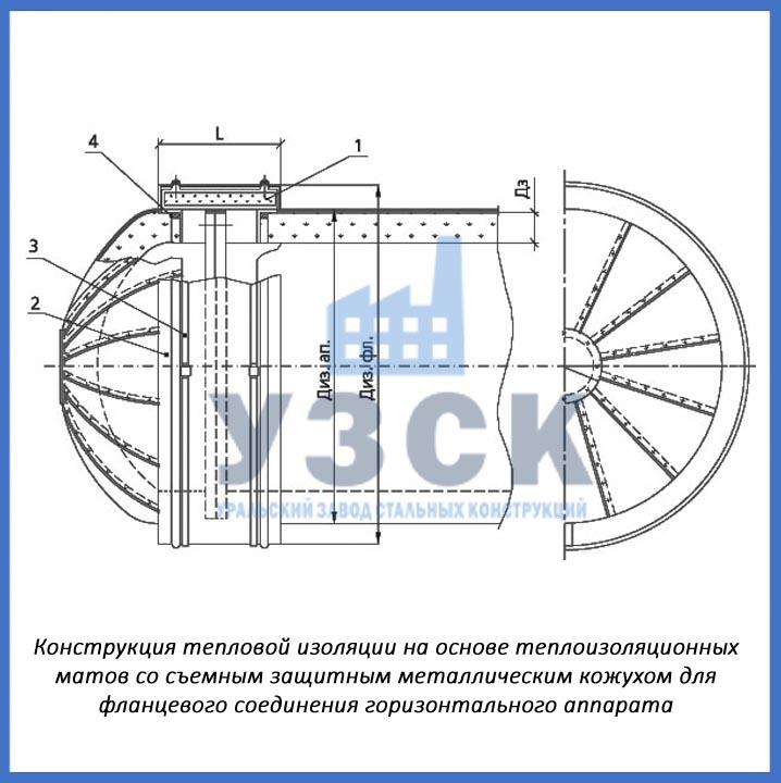 схема тепловолй ихоляции резервуара